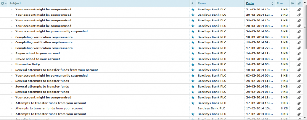 Spotting dubious Barclays emails